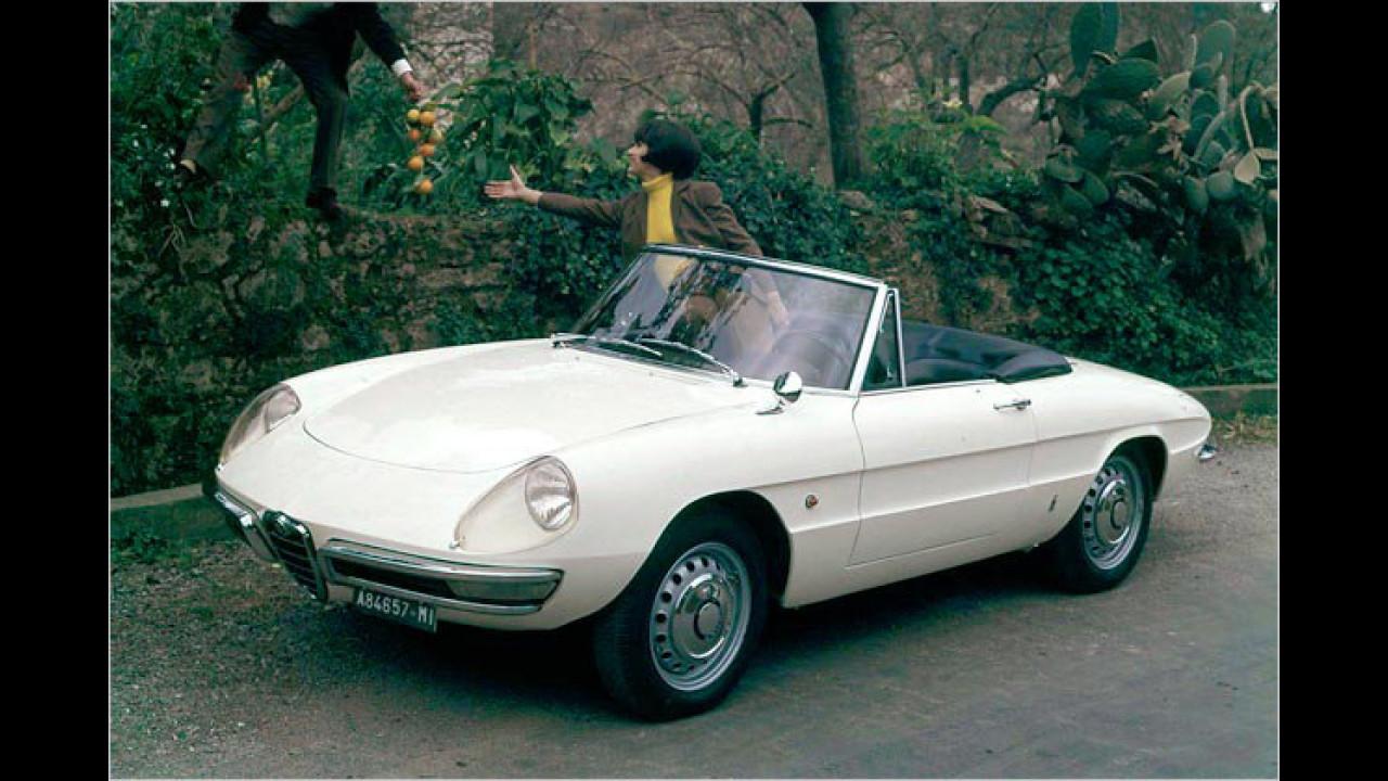 Platz 17: Alfa Romeo Spider