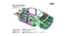 2018 Audi A8 és A8L karosszéria