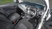 2017 Suzuki Celerio