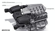 Mercedes SLS AMG Gullwing