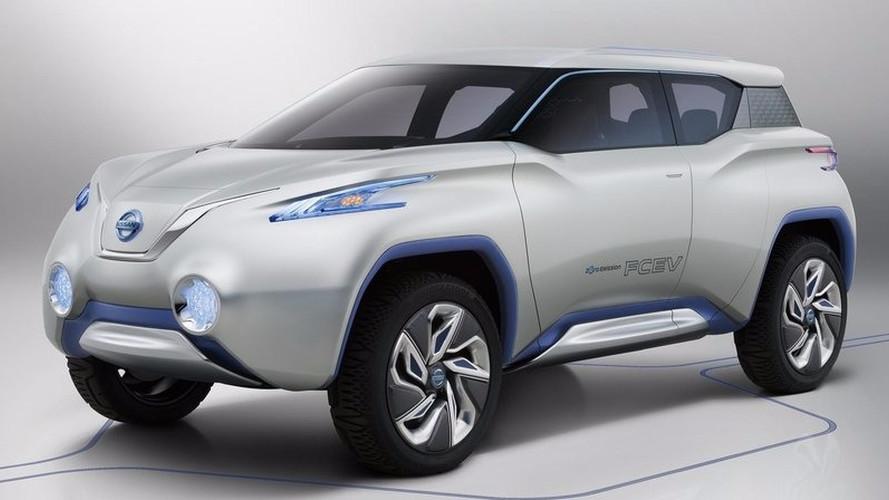 Nissan ofrecerá un SUV eléctrico en 2019