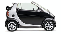 Smart Cars Go USA