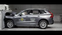 Crash test Euro NCAP, Volvo XC60