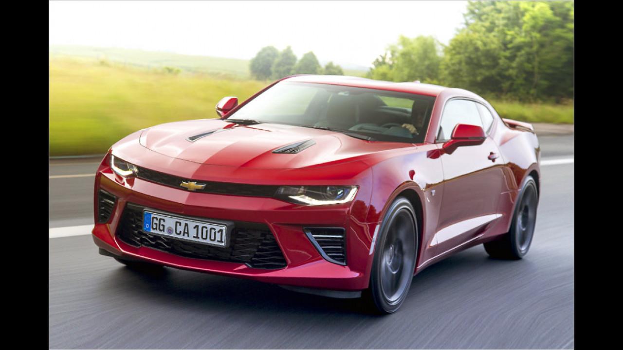 Sportwagen: Chevrolet Camaro als stärkster Gewinner
