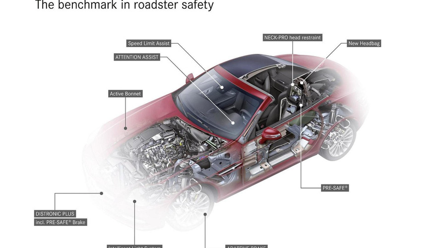 2012 Mercedes-Benz SLK teaser no. 3 - safety systems