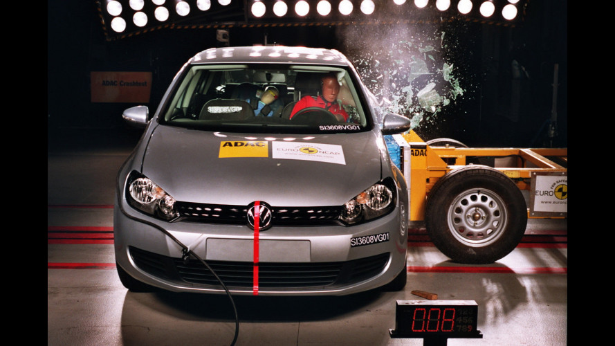Il Crash Test della Nuova Volkswagen Golf