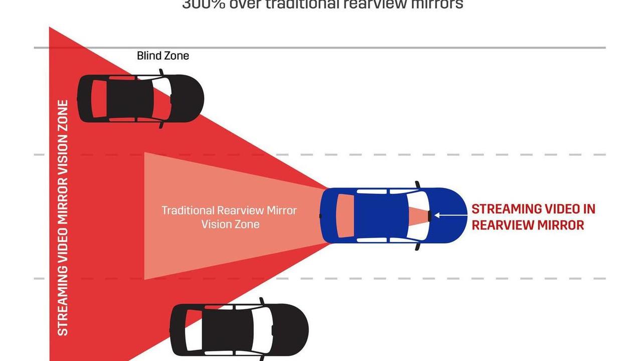 Cadillac CT6 streaming video mirror