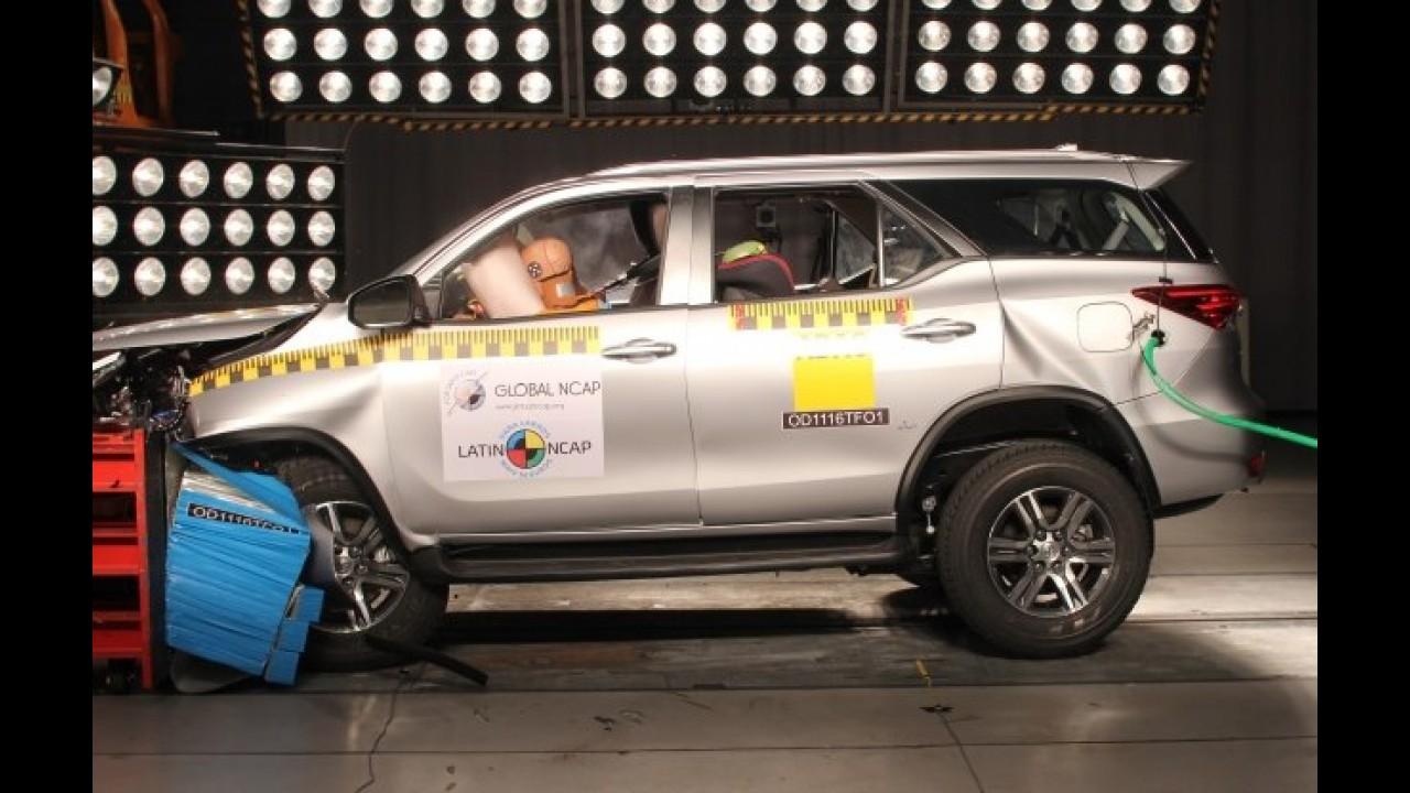 Latin NCAP confirma divulgação de novos resultados nesta quarta-feira